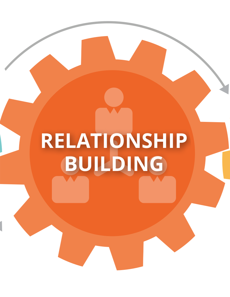 Ed Tech Relationship Building