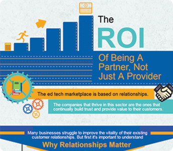 ROI of Being a Partner, Not Just a Provider Infographic